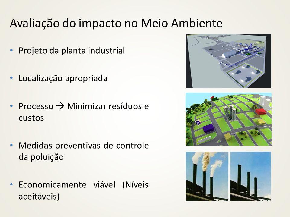 Avaliação do impacto no Meio Ambiente