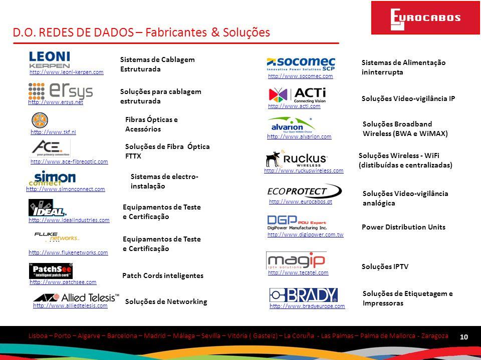 D.O. REDES DE DADOS – Fabricantes & Soluções