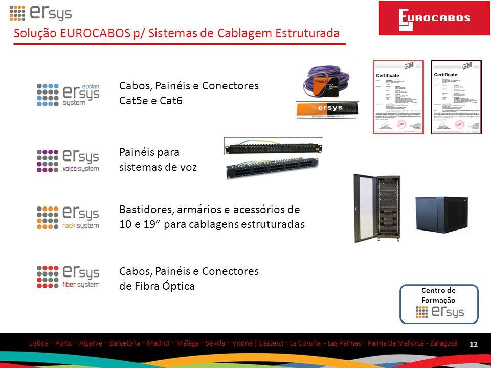 Solução EUROCABOS p/ Sistemas de Cablagem Estruturada
