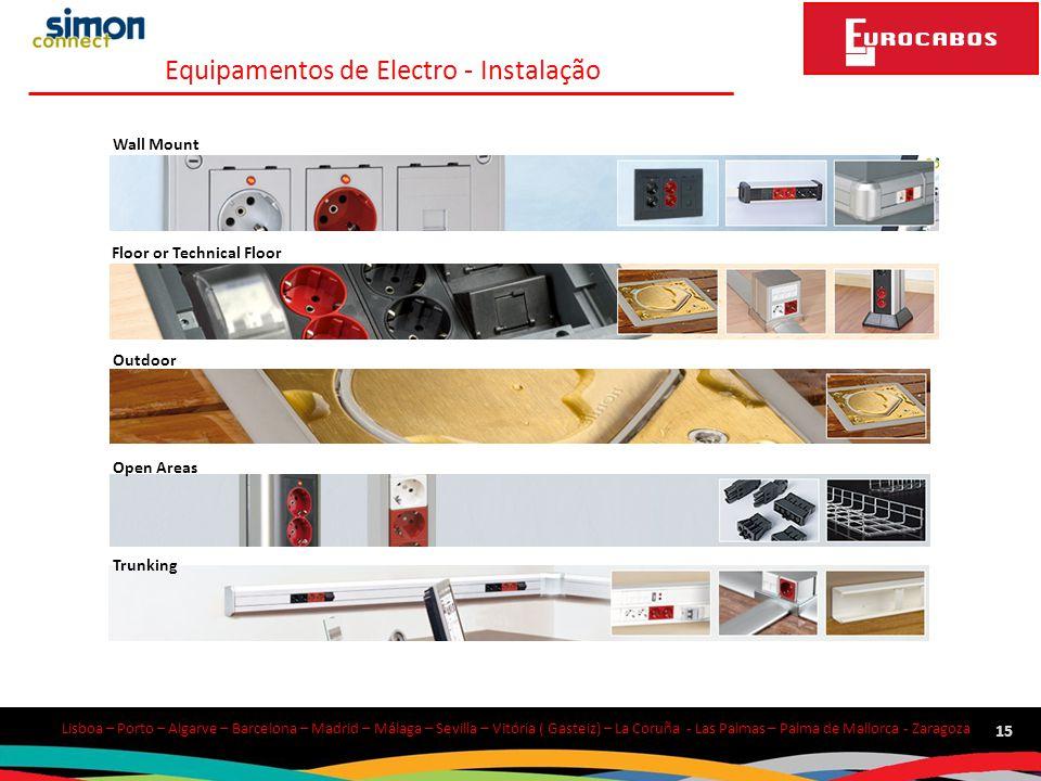 Equipamentos de Electro - Instalação