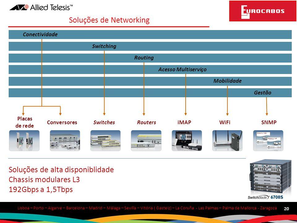 Soluções de Networking