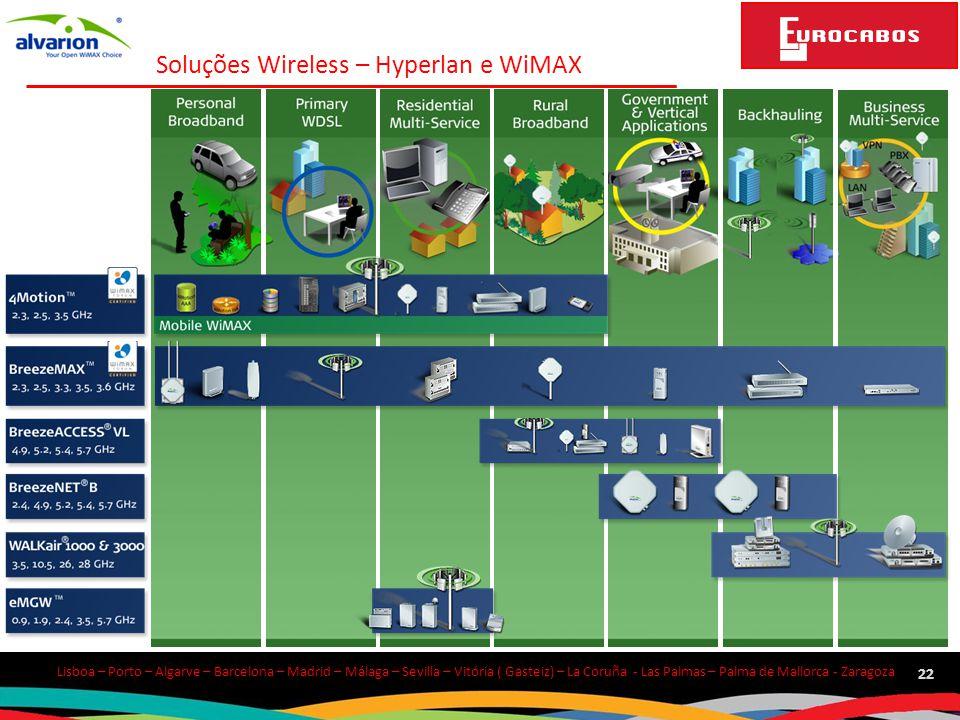 Soluções Wireless – Hyperlan e WiMAX