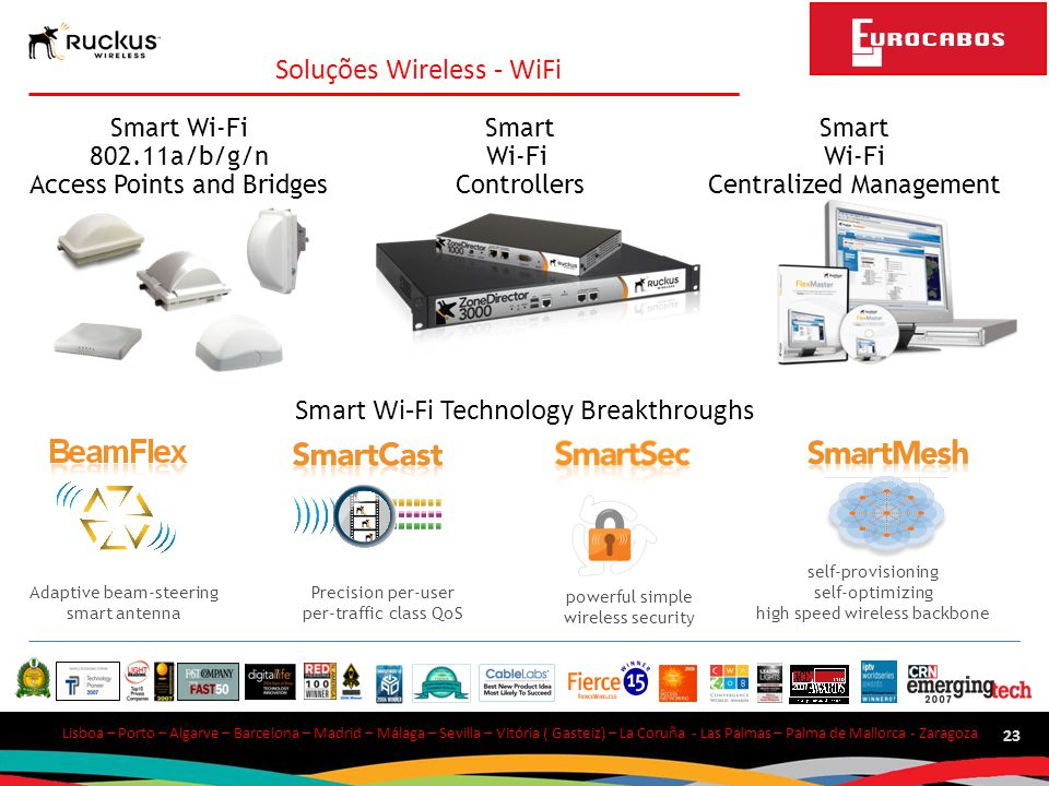 Smart Wi-Fi Technology Breakthroughs