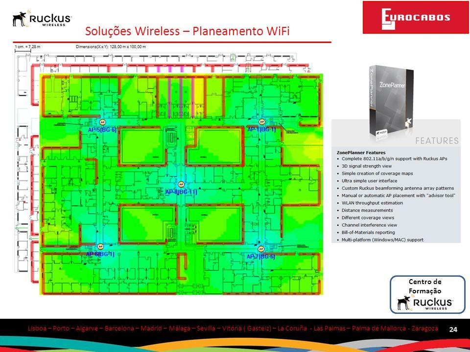 Soluções Wireless – Planeamento WiFi