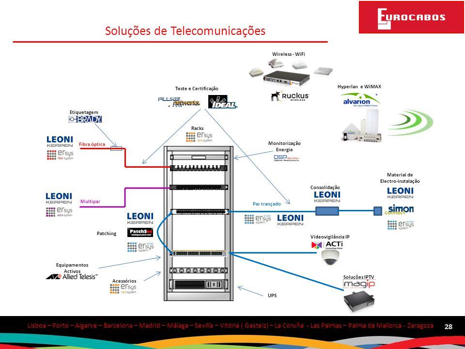 Soluções de Telecomunicações