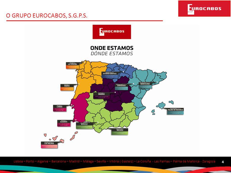 O GRUPO EUROCABOS, S.G.P.S.