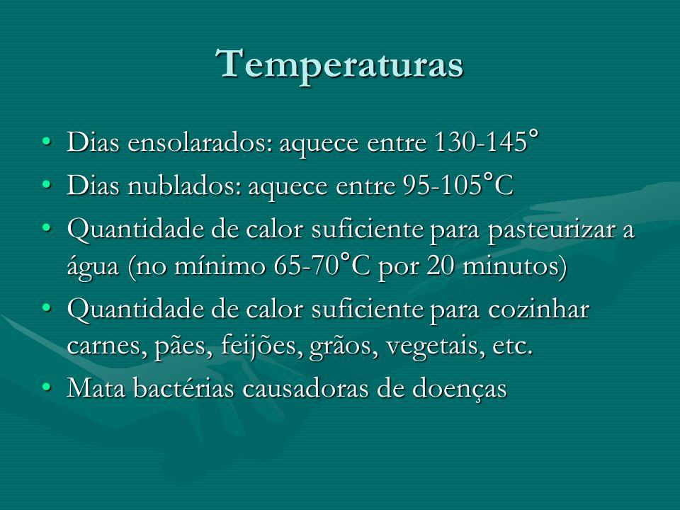 Temperaturas Dias ensolarados: aquece entre 130-145°