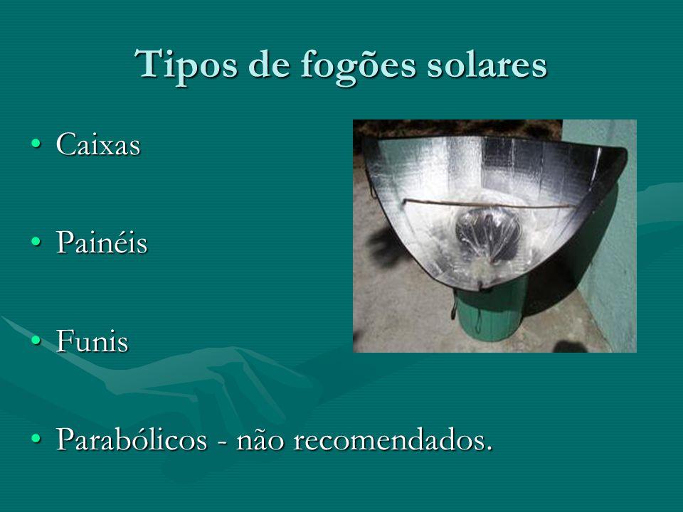 Tipos de fogões solares
