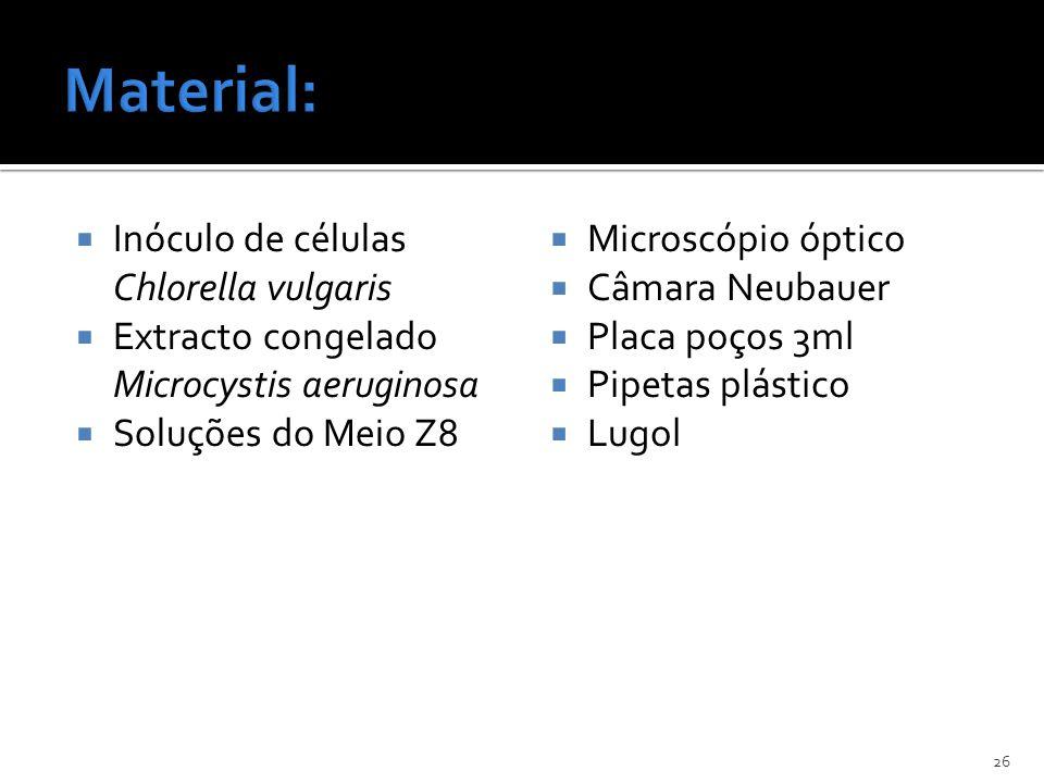 Material: Inóculo de células Chlorella vulgaris