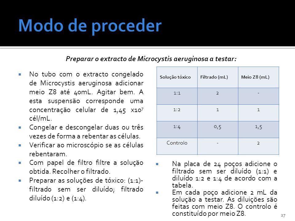 Preparar o extracto de Microcystis aeruginosa a testar: