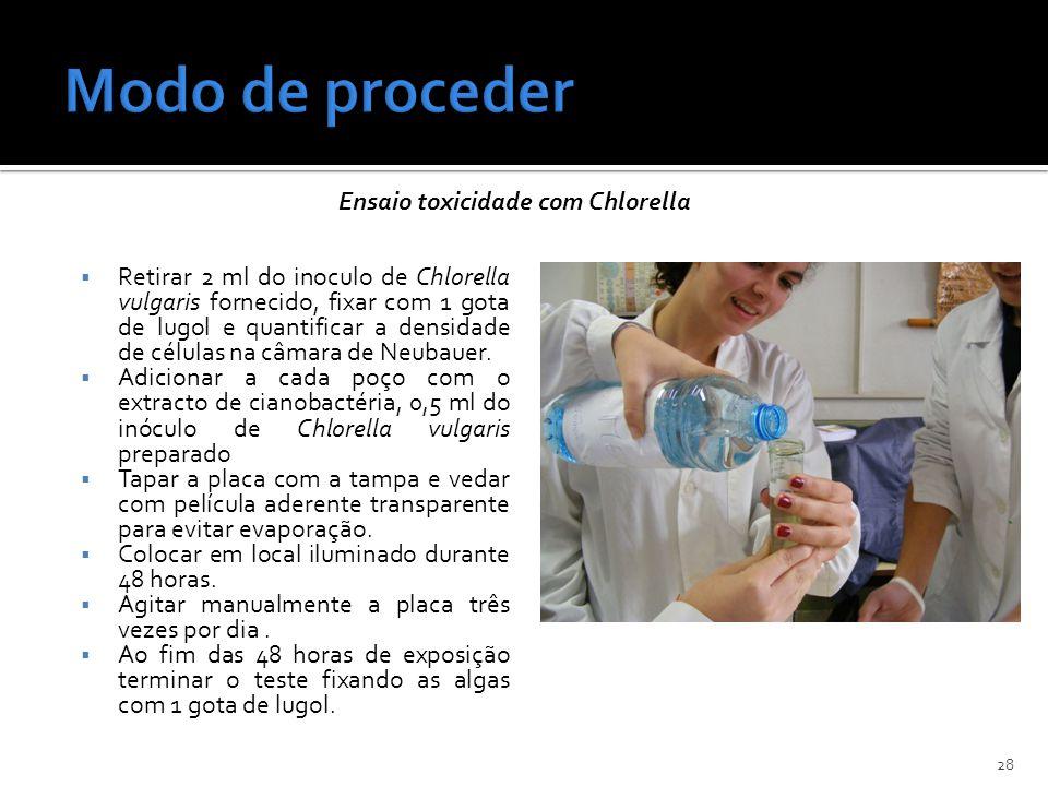 Modo de proceder Ensaio toxicidade com Chlorella