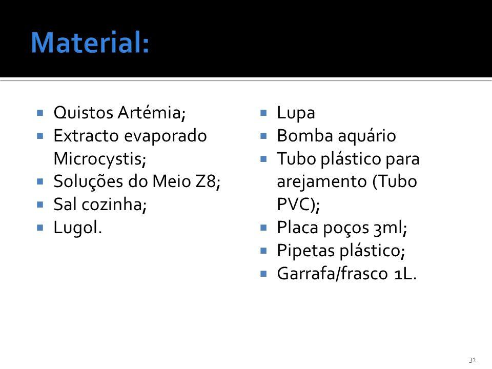 Material: Quistos Artémia; Extracto evaporado Microcystis;