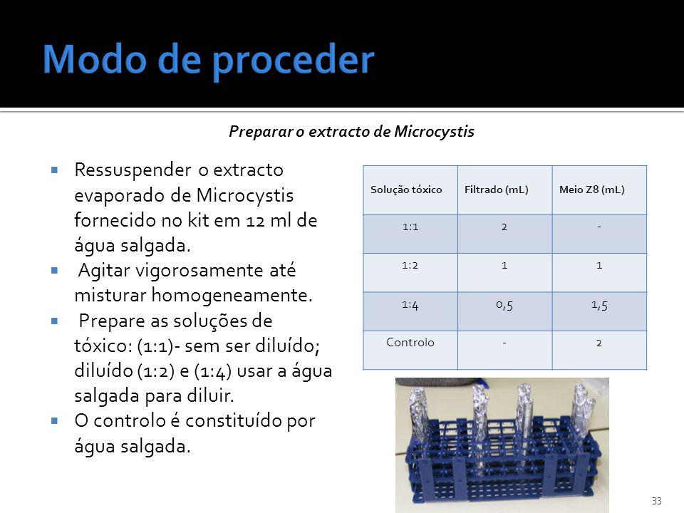 Preparar o extracto de Microcystis