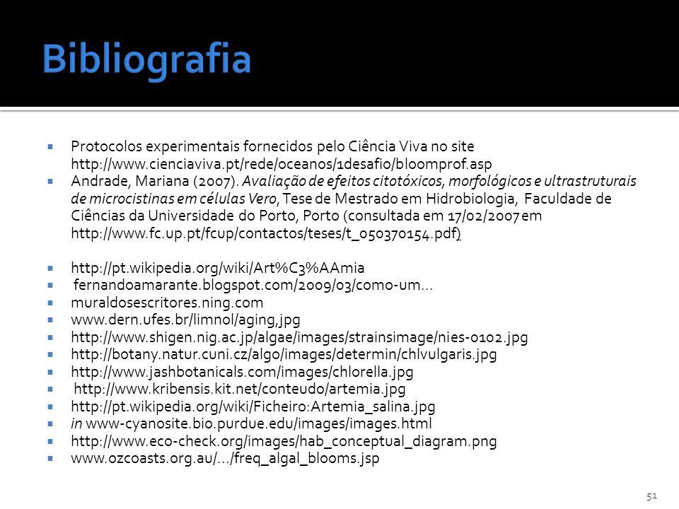 Bibliografia Protocolos experimentais fornecidos pelo Ciência Viva no site http://www.cienciaviva.pt/rede/oceanos/1desafio/bloomprof.asp.