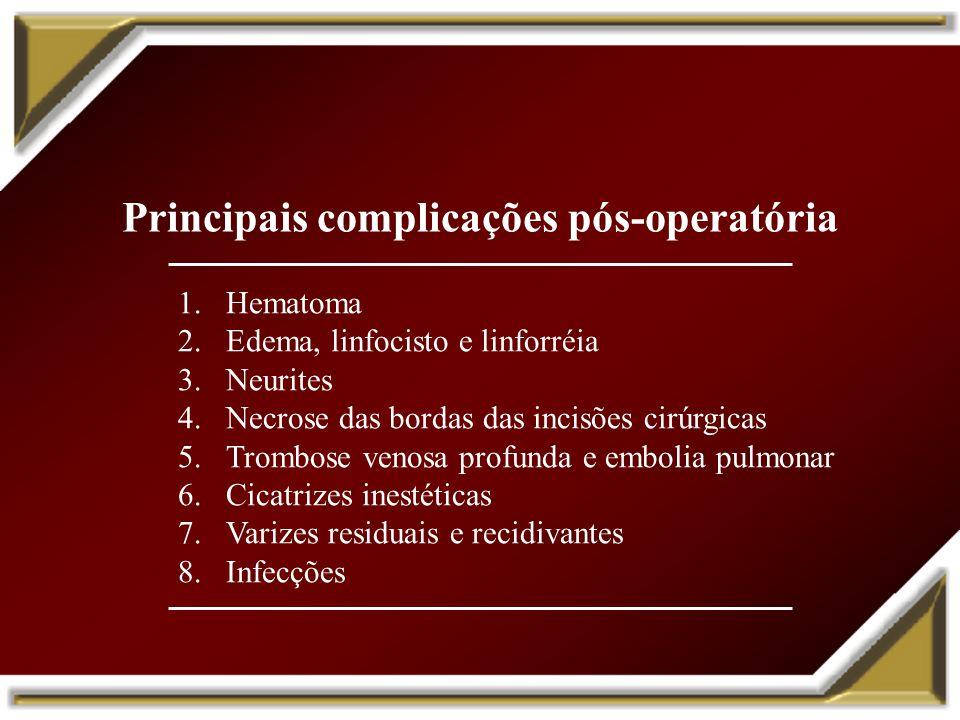 Principais complicações pós-operatória