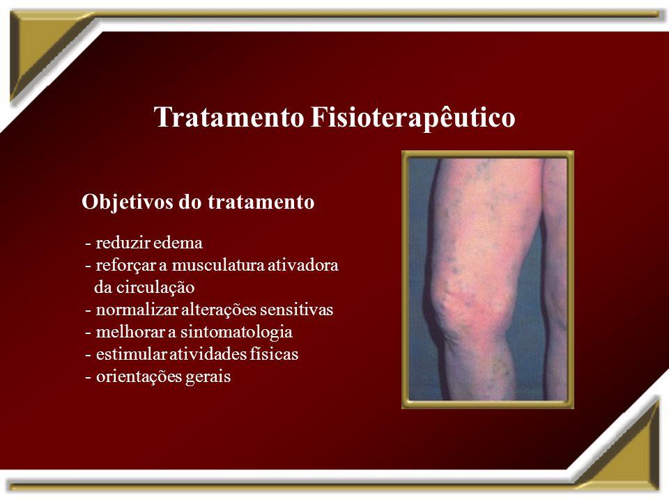 Tratamento Fisioterapêutico Objetivos do tratamento
