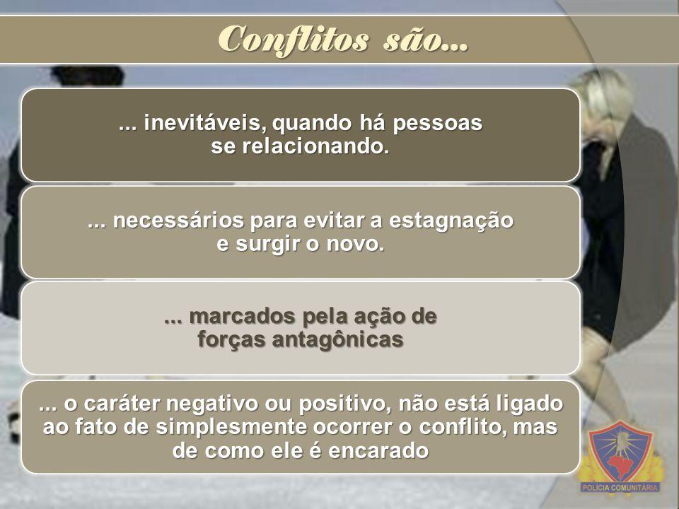 Conflitos são... ... inevitáveis, quando há pessoas se relacionando.