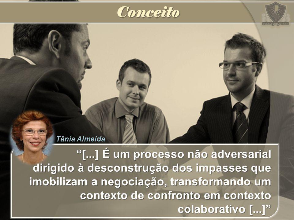 Conceito Tânia Almeida.
