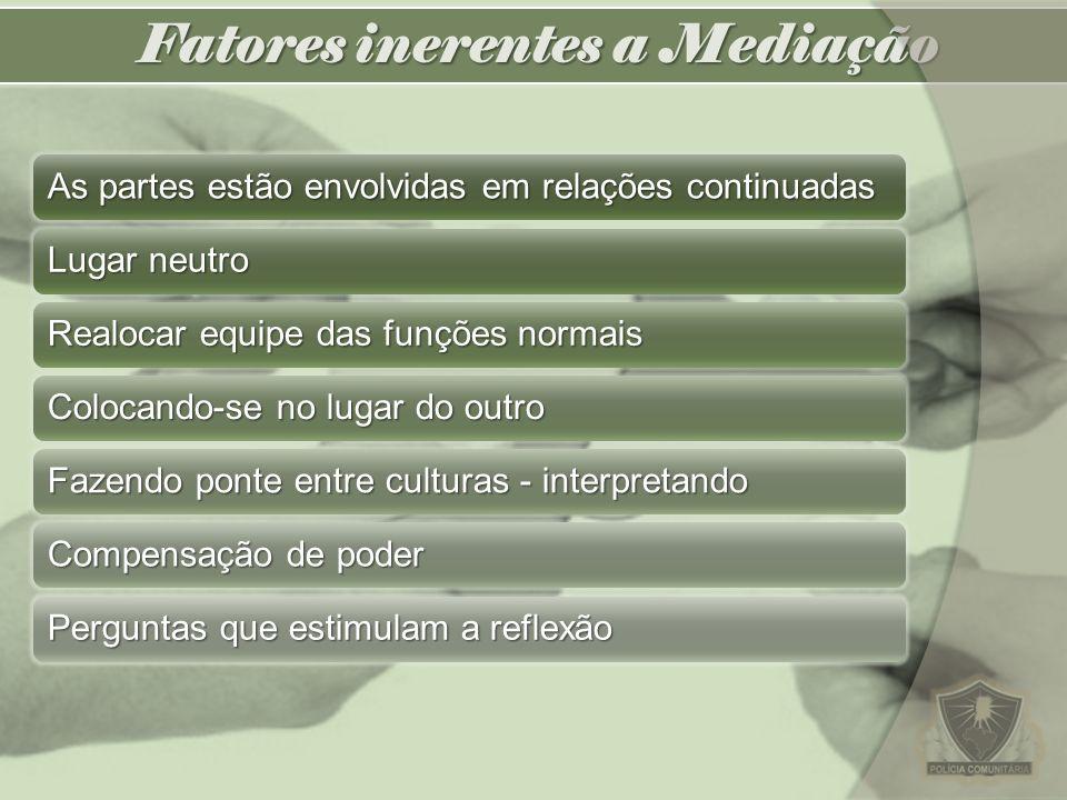 Fatores inerentes a Mediação