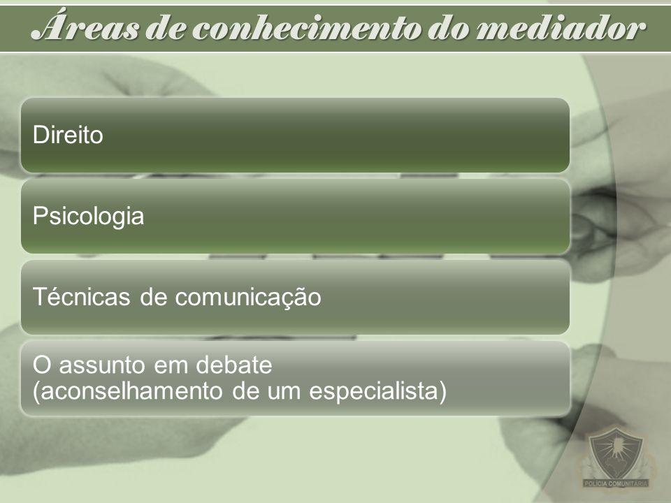 Áreas de conhecimento do mediador
