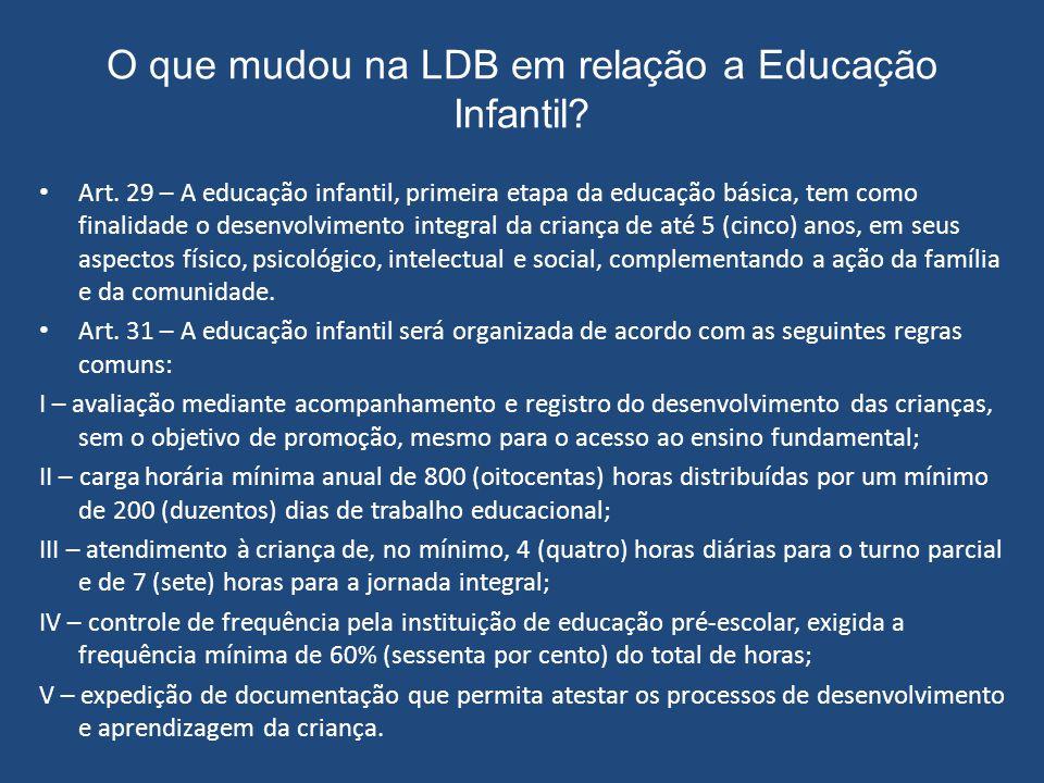 O que mudou na LDB em relação a Educação Infantil