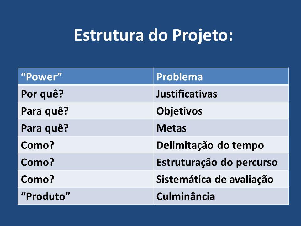 Estrutura do Projeto: Power Problema Por quê Justificativas