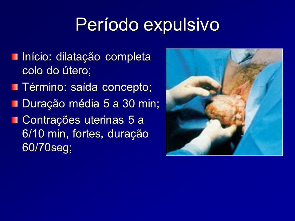 Período expulsivo Início: dilatação completa colo do útero;