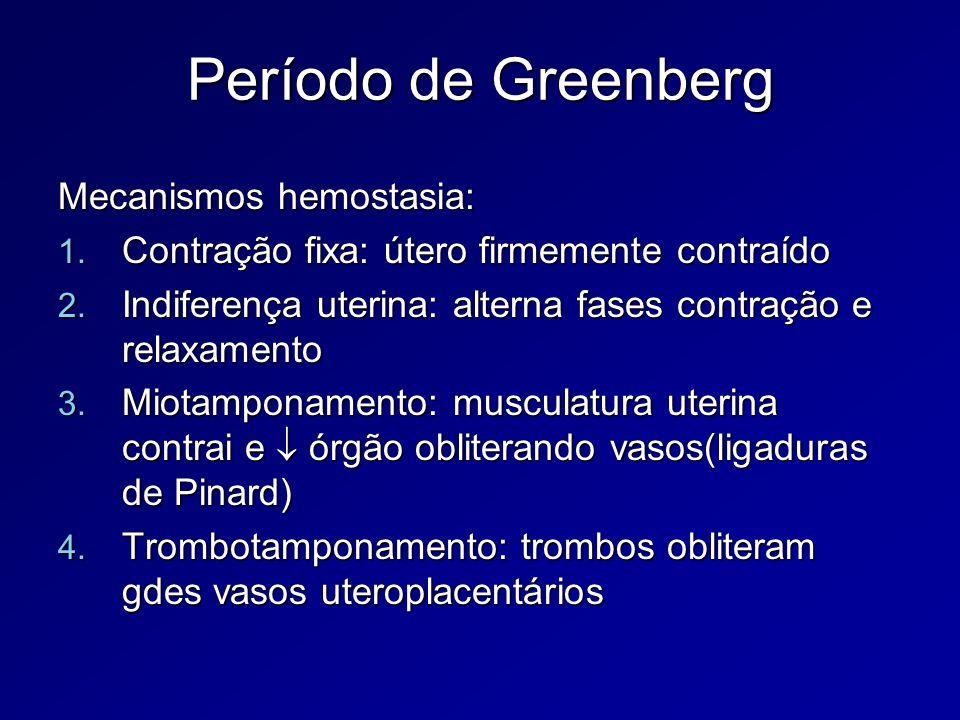 Período de Greenberg Mecanismos hemostasia:
