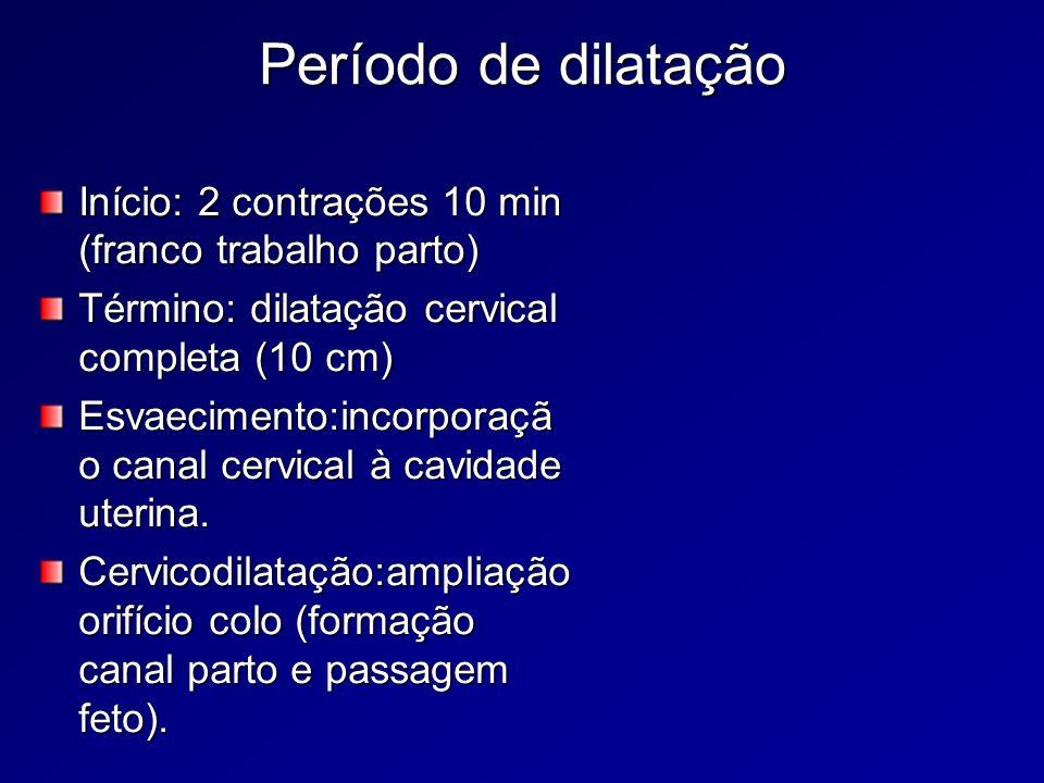 Período de dilatação Início: 2 contrações 10 min (franco trabalho parto) Término: dilatação cervical completa (10 cm)