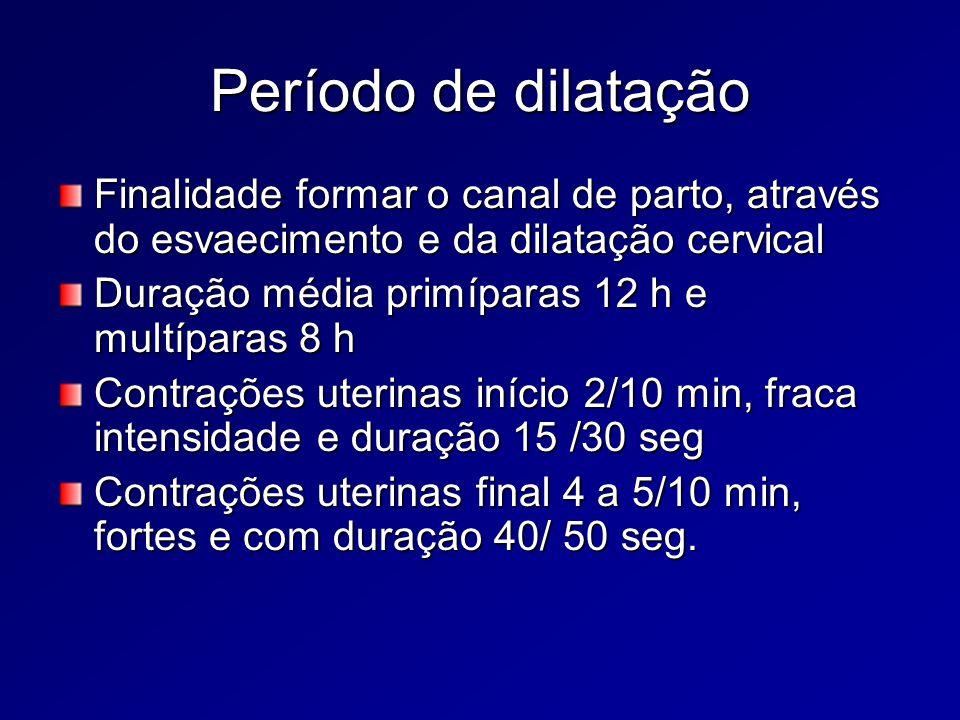 Período de dilatação Finalidade formar o canal de parto, através do esvaecimento e da dilatação cervical.
