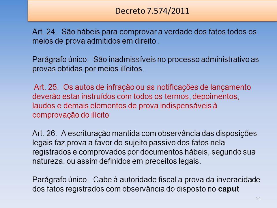 Decreto 7.574/2011 Art. 24. São hábeis para comprovar a verdade dos fatos todos os meios de prova admitidos em direito .