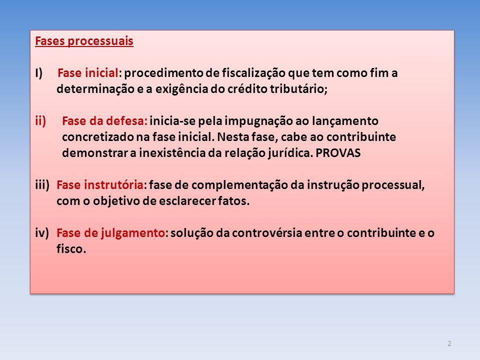 Fases processuais I) Fase inicial: procedimento de fiscalização que tem como fim a. determinação e a exigência do crédito tributário;