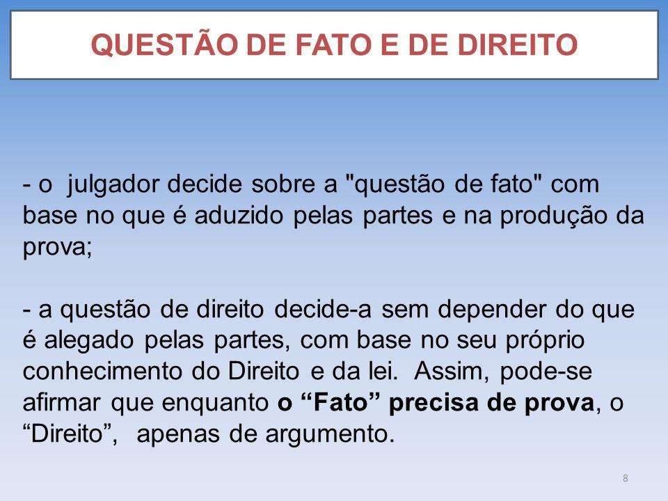 QUESTÃO DE FATO E DE DIREITO