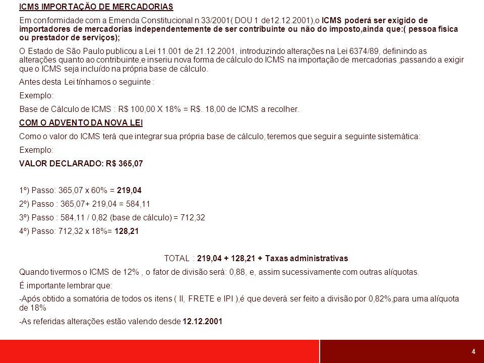 ICMS IMPORTAÇÃO DE MERCADORIAS