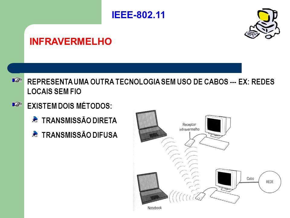 IEEE-802.11 INFRAVERMELHO. REPRESENTA UMA OUTRA TECNOLOGIA SEM USO DE CABOS --- EX: REDES LOCAIS SEM FIO.