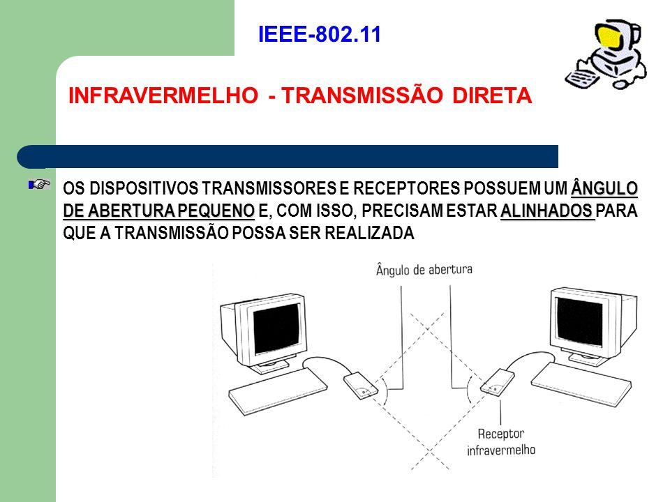 INFRAVERMELHO - TRANSMISSÃO DIRETA