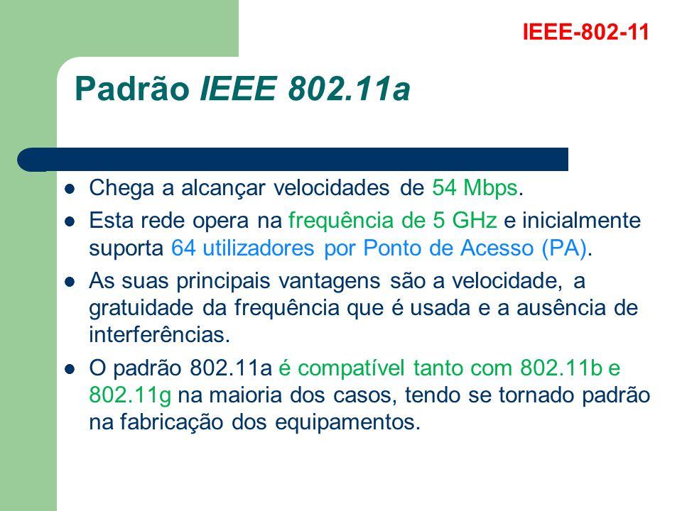 IEEE-802-11 Padrão IEEE 802.11a. Chega a alcançar velocidades de 54 Mbps.