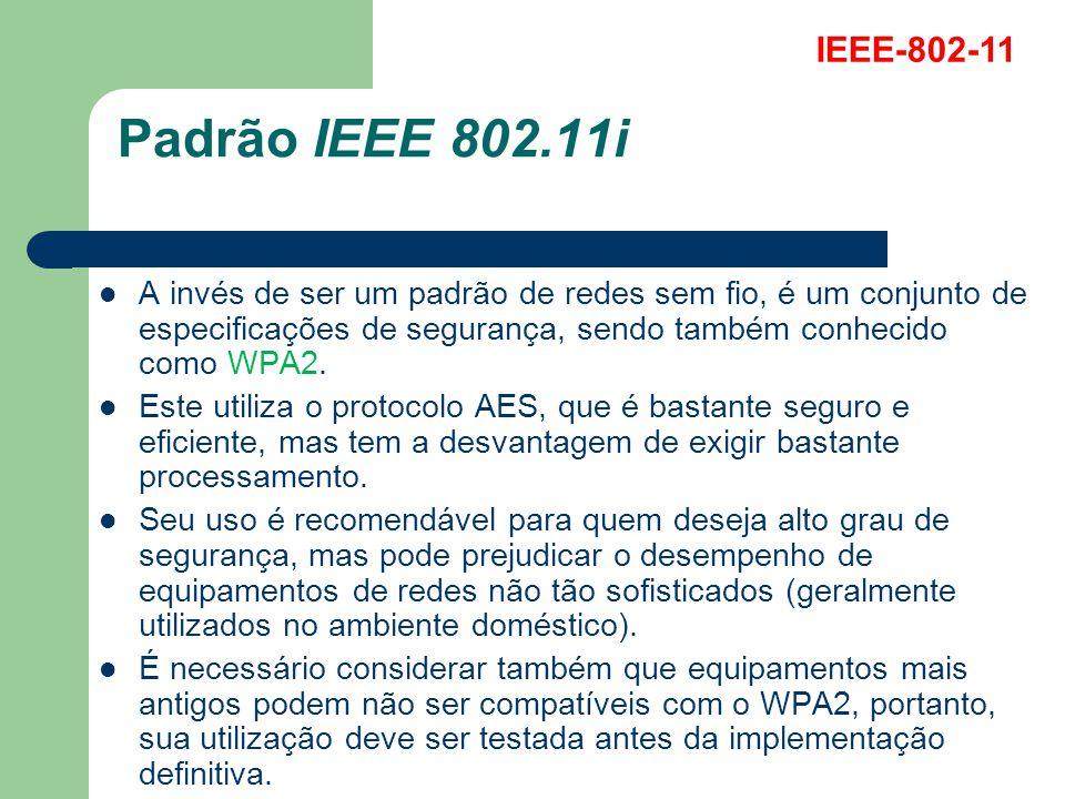IEEE-802-11 Padrão IEEE 802.11i.