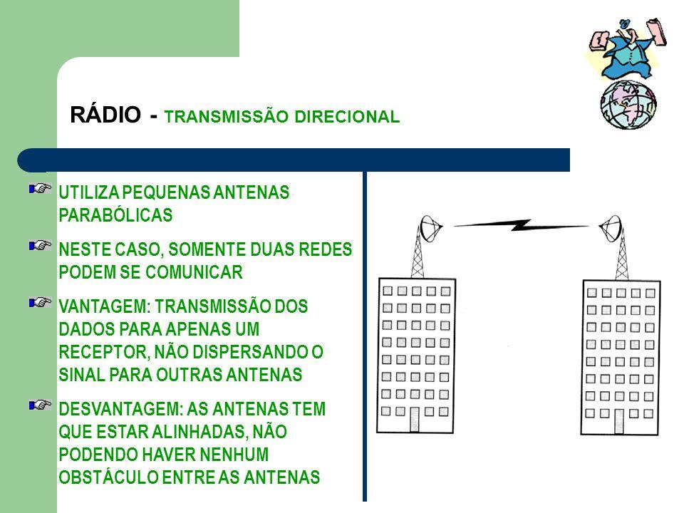 RÁDIO - TRANSMISSÃO DIRECIONAL