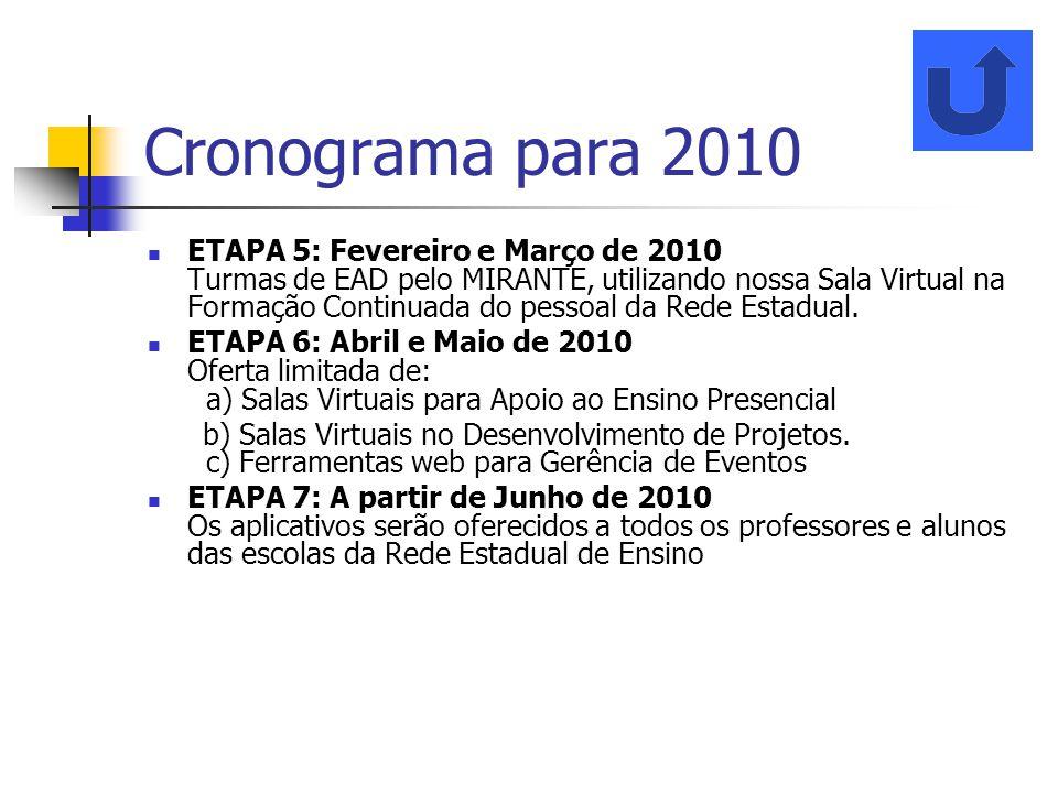 Cronograma para 2010
