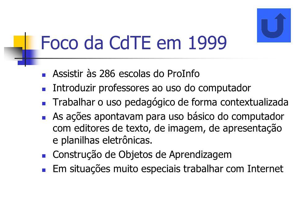 Foco da CdTE em 1999 Assistir às 286 escolas do ProInfo