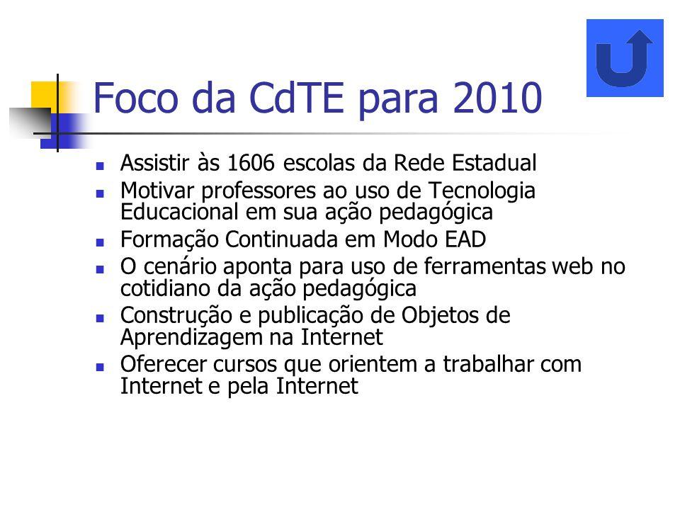 Foco da CdTE para 2010 Assistir às 1606 escolas da Rede Estadual