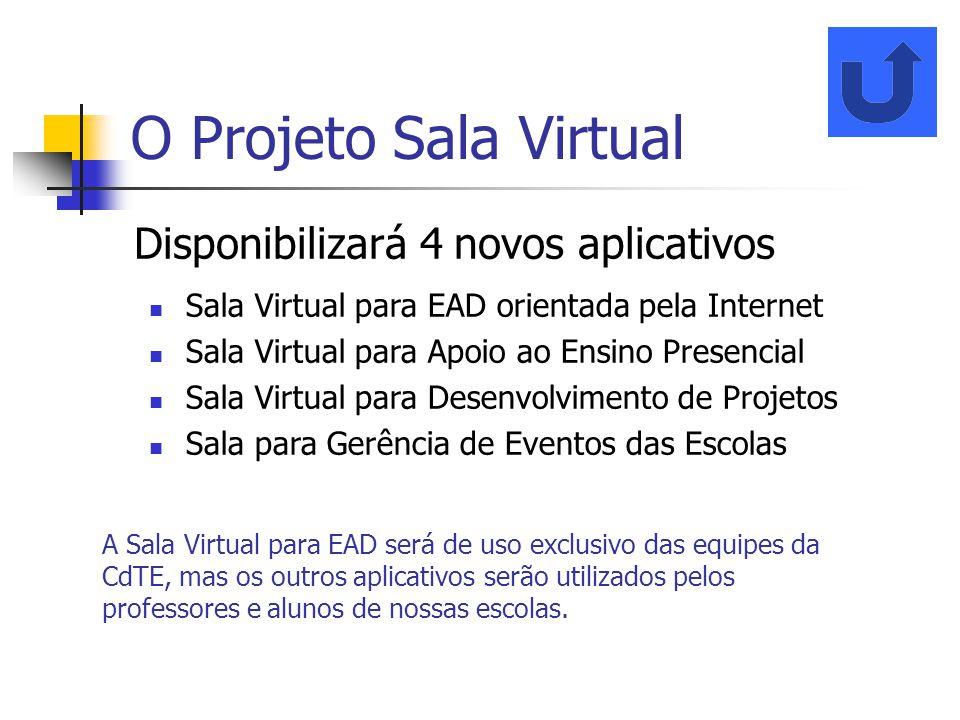 O Projeto Sala Virtual Disponibilizará 4 novos aplicativos
