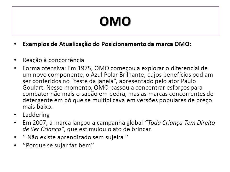 OMO Exemplos de Atualização do Posicionamento da marca OMO: