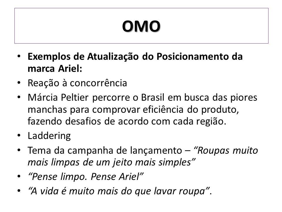 OMO Exemplos de Atualização do Posicionamento da marca Ariel: