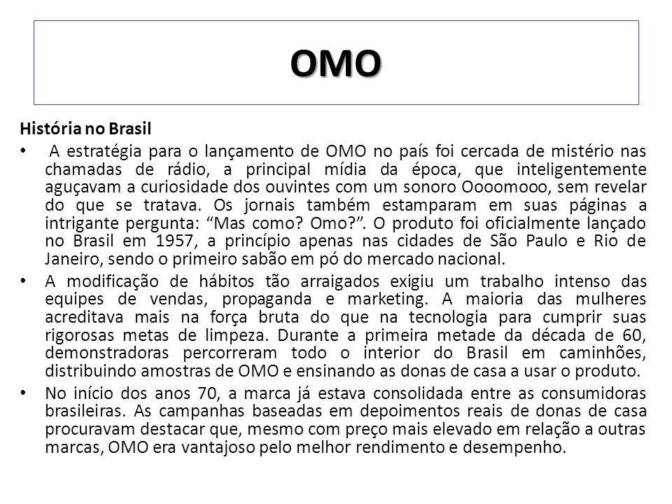 OMO História no Brasil.