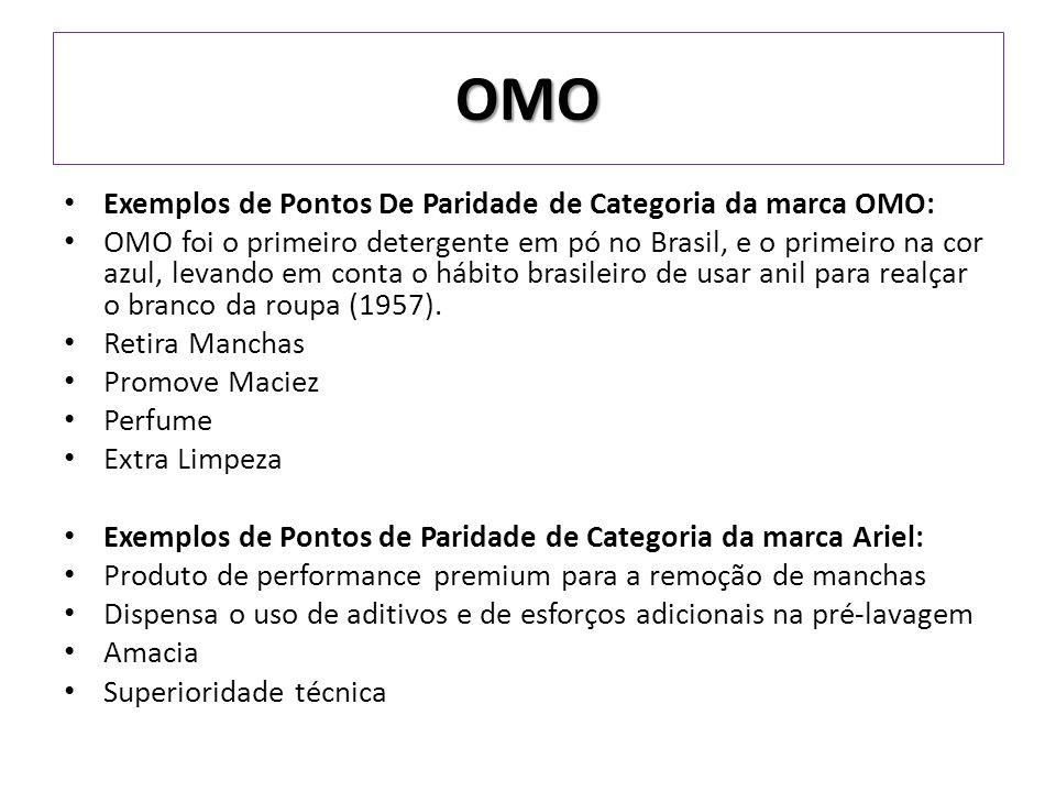 OMO Exemplos de Pontos De Paridade de Categoria da marca OMO: