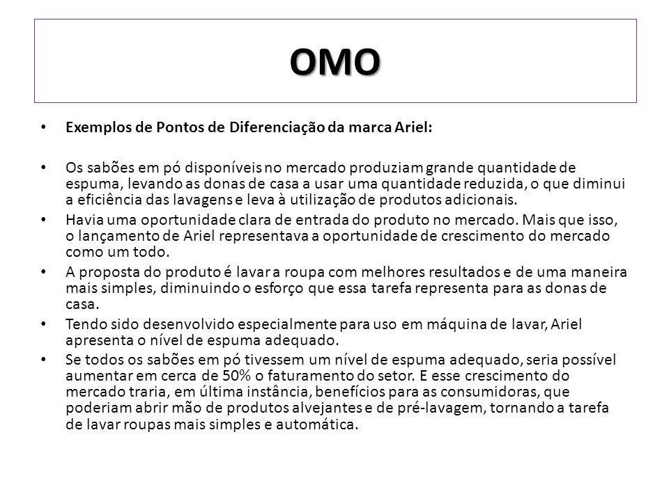 OMO Exemplos de Pontos de Diferenciação da marca Ariel: