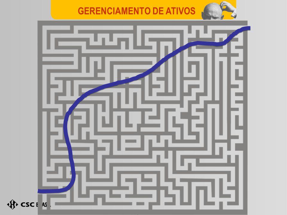GERENCIAMENTO DE ATIVOS