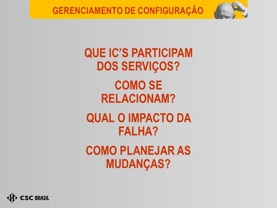 QUE IC'S PARTICIPAM DOS SERVIÇOS COMO PLANEJAR AS MUDANÇAS